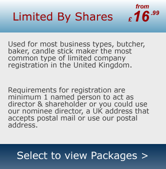 CompanyFormation - Limited By Shares